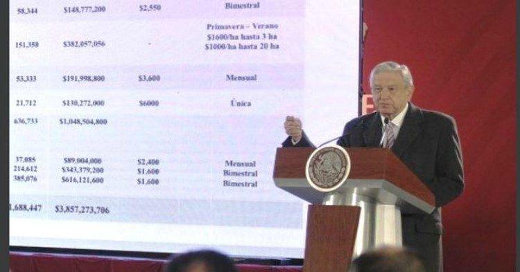 Hasta 8000 Pesos Por Familia Dará Amlo Para Comenzar A Reducir El Huachicoleo En México con el Plan de Desarrollo Para El Bienestar